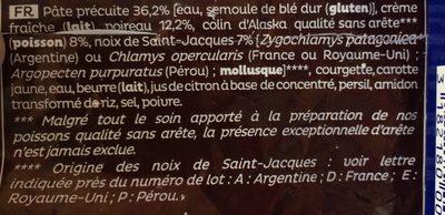 Duo de colin d'Alaska et St Jacques - Ingredients
