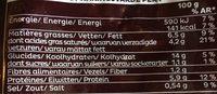 Duo de colin d'Alaska et St Jacques - Nutrition facts