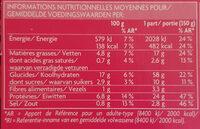 Pad thaï - Informations nutritionnelles - fr
