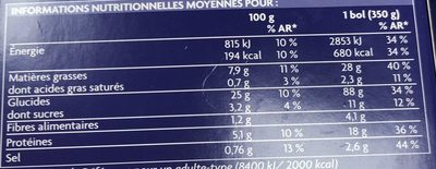 Poulet karaage - Informations nutritionnelles - fr