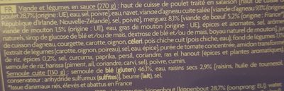 Couscous Royal - Ingredients