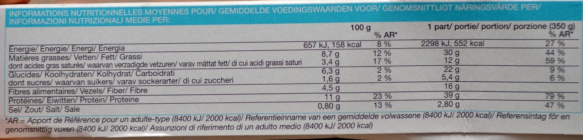 Petit Salé aux Lentilles Vertes - Informations nutritionnelles - fr
