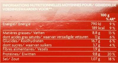 8 Xiu Mai au poulet - Nutrition facts