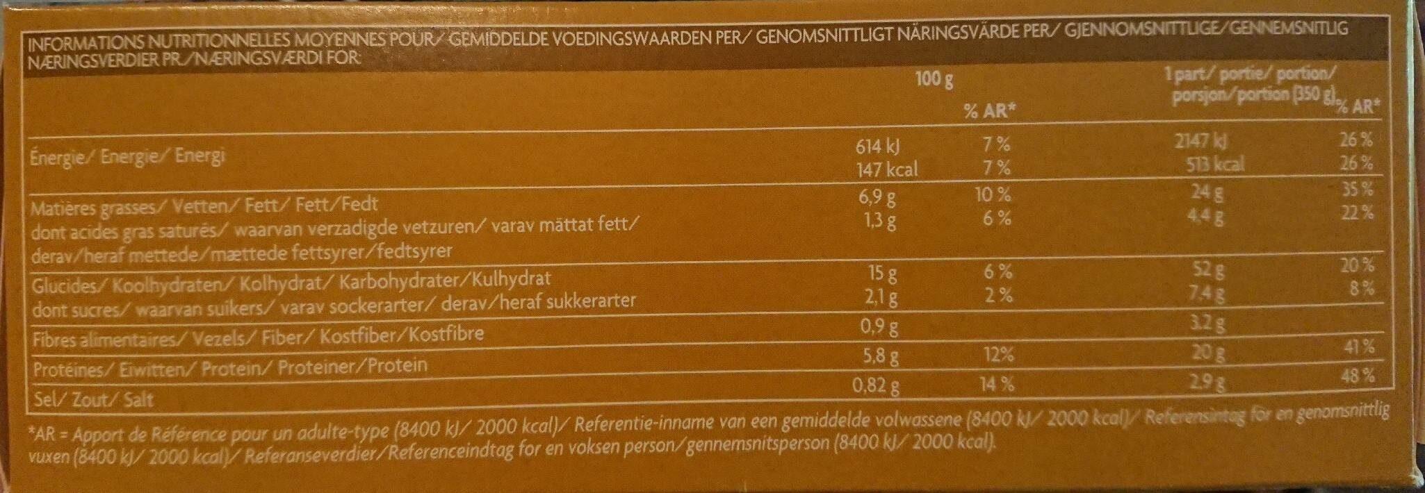 Bibimbap - Nutrition facts - fr