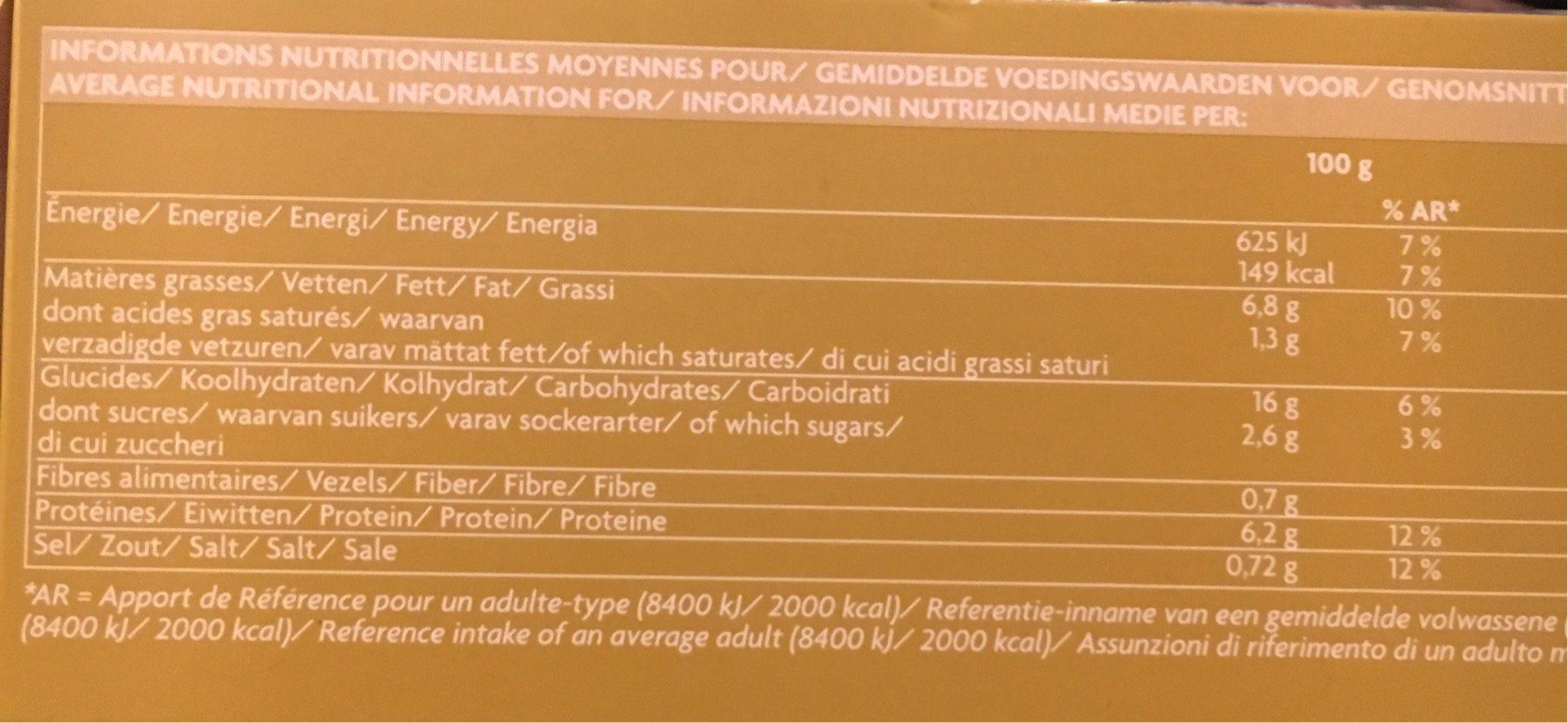 Bibimbap - Nutrition facts