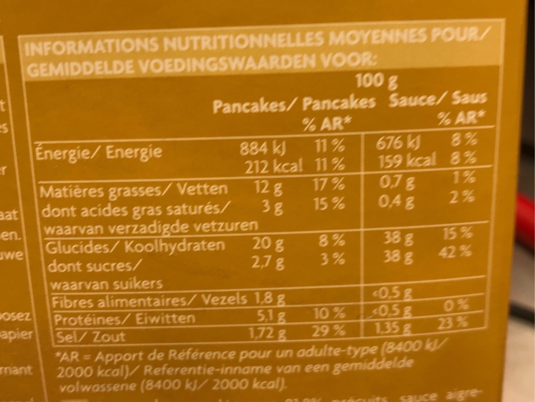 2 Buchimgae - Nutrition facts