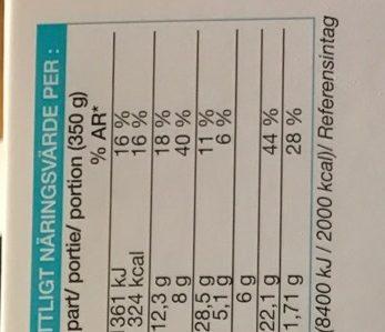 Merlu sauce au cidre et pommes de terre grenaille - Nutrition facts