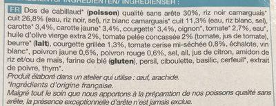 Cabillaud sauce vierge et duo de riz - Ingredients - fr
