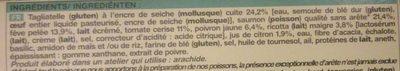 Saumon, Tagliatelles, Sauce Ricotta Citron surgelés - Ingredients