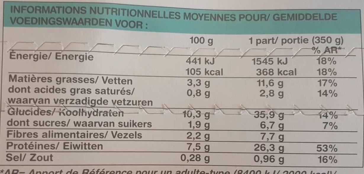 Saumon, Tagliatelles, Sauce Ricotta Citron surgelés - Nutrition facts