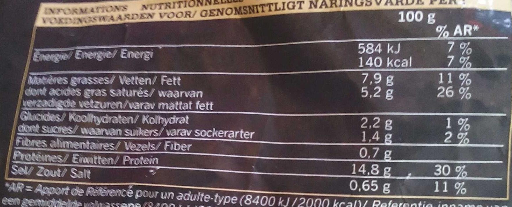 Pintade sauce aux morilles - Informations nutritionnelles - fr