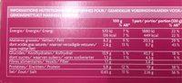 Crevettes Sauce Curry Penang et Riz Cuisiné - Informations nutritionnelles