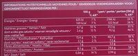 Poulet Sauce Curry Massaman et Nouilles de Riz Cuisinées - Informations nutritionnelles