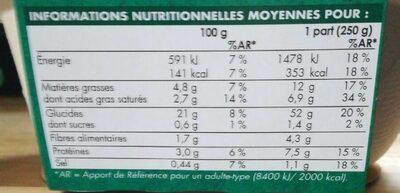Céréales à l'asiatique - Informations nutritionnelles - fr