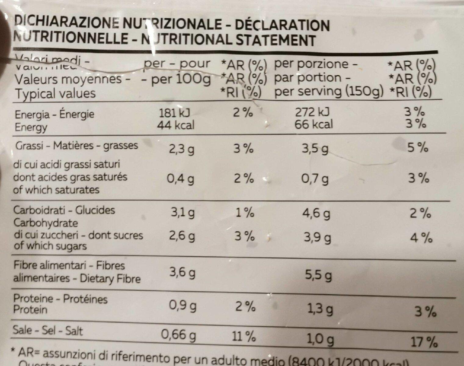Caponata alla siciliana - Informations nutritionnelles - fr