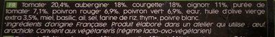 Les mijotés pour 2 Légumes Provençale - Ingrédients