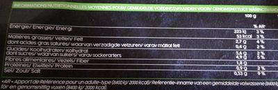 Les mijotés pour 2 Légumes Provençale - Informations nutritionnelles