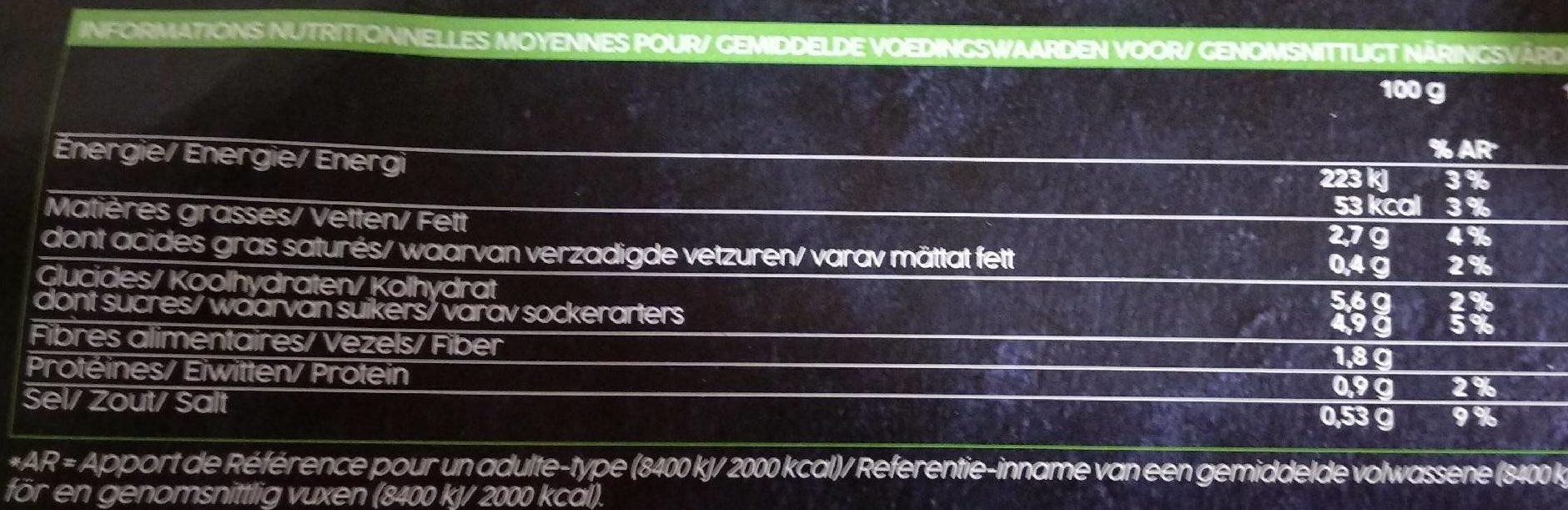 Les mijotés pour 2 Légumes Provençale - Informations nutritionnelles - fr