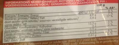 Polenta au Parmigiano Reggiano surgelée - Informations nutritionnelles