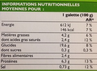 Galettes de Céréales à la Parisienne - Informations nutritionnelles