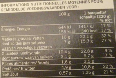 Gratin de pomme de terre, oignon, comté surgelé - Voedingswaarden