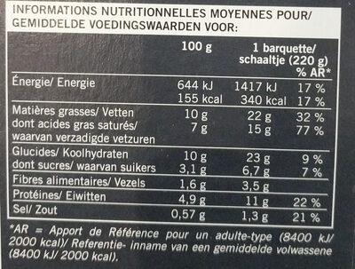Gratin de pomme de terre, oignon, comté surgelé - Informations nutritionnelles - fr