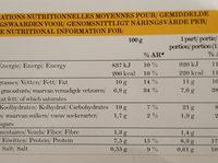 4 Mini-Gratins de Pâtes au Fromage - Informations nutritionnelles