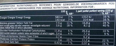 Gratin de légumes verts, céréales, sauce mascarpone - Informations nutritionnelles