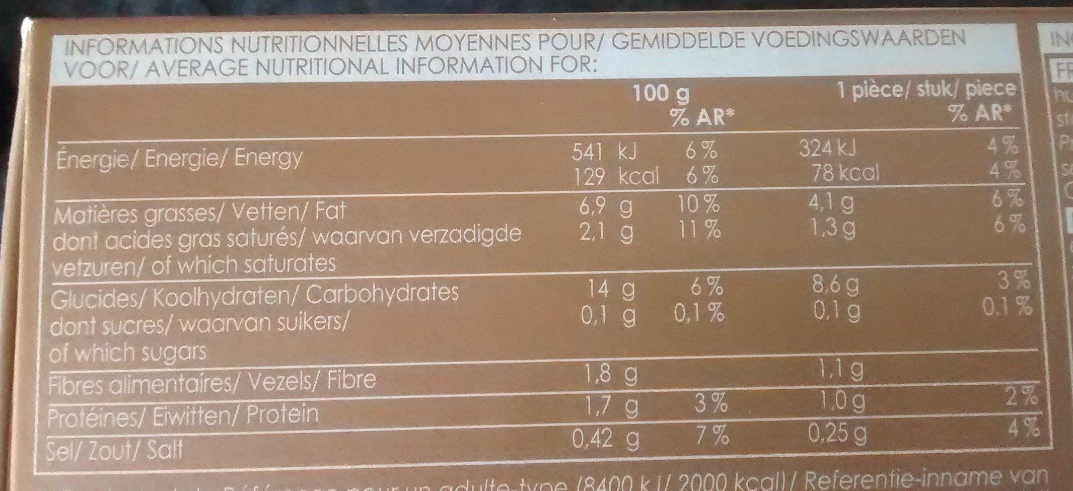Sapins de pommes de terre - Nutrition facts