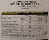 Cordons bleus - Informations nutritionnelles - fr