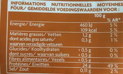 2 Filets de Poulet de Classe A - Nutrition facts