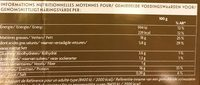Rôti de Chapon Farci aux Marrons et au Pain d'Épices - Informations nutritionnelles