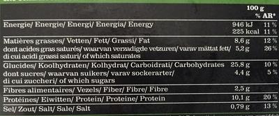 Pizza margherita - Informations nutritionnelles - fr