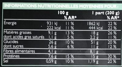 Sandwich Falafel - Informations nutritionnelles - fr
