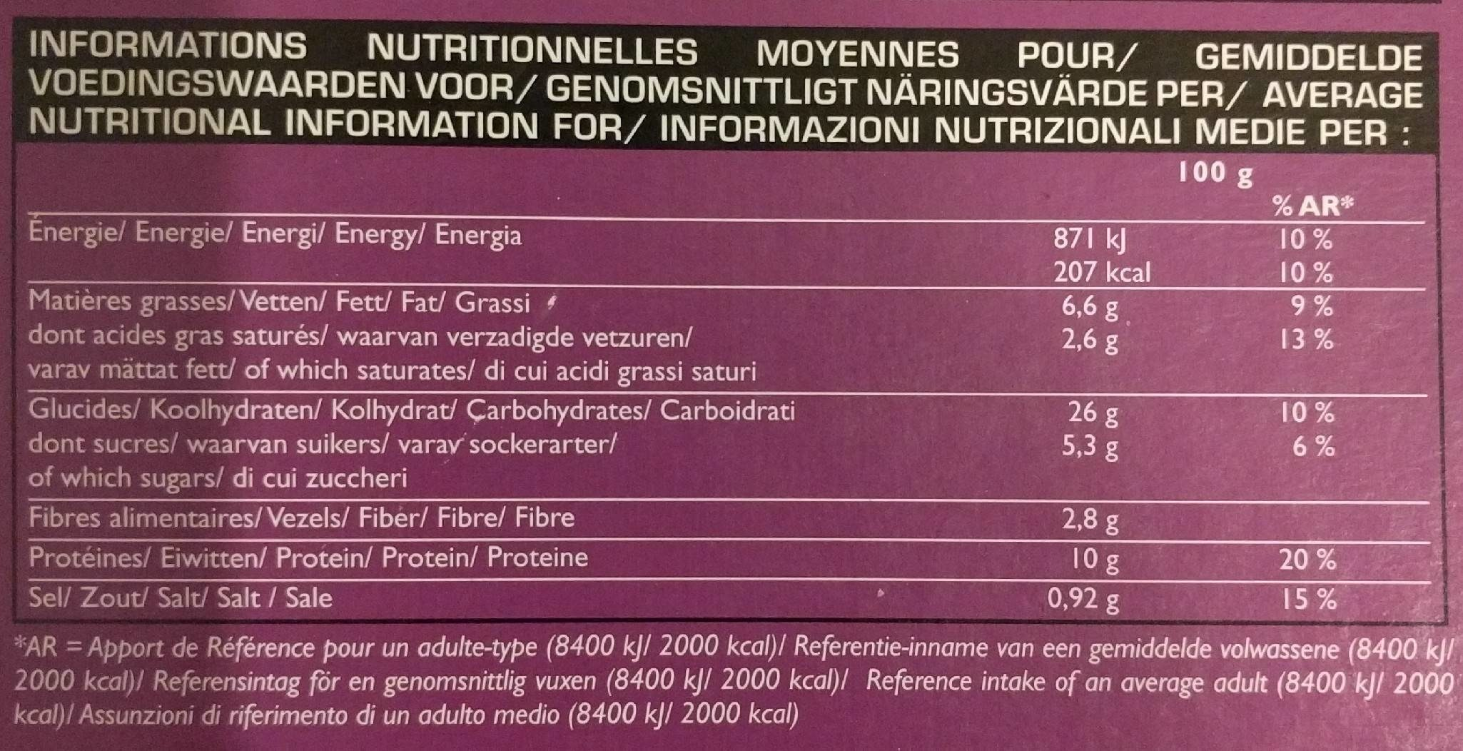 Pizza Créatives Thon tomate Olive - Informations nutritionnelles