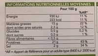 Carpaccio de saumon mariné - Nutrition facts - fr