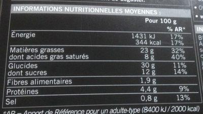 9 boutons de rose apéritifs - Informations nutritionnelles