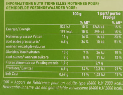 Galette mozzarella tomate basilic - Nutrition facts