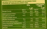 Galette mozzarella tomate basilic - Nutrition facts - fr