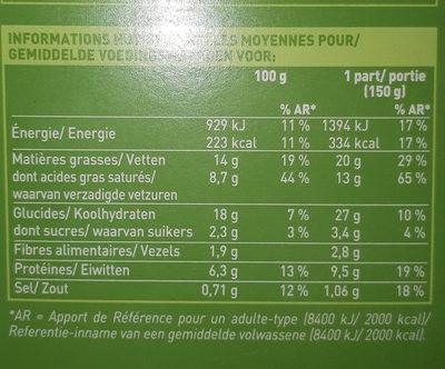 Tarte courgette tomate féta AOP - Nutrition facts