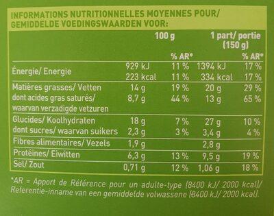 Tartes courgette tomate fêta - Informations nutritionnelles - fr