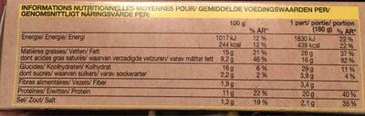 Tartine a la montagnarde - Voedingswaarden