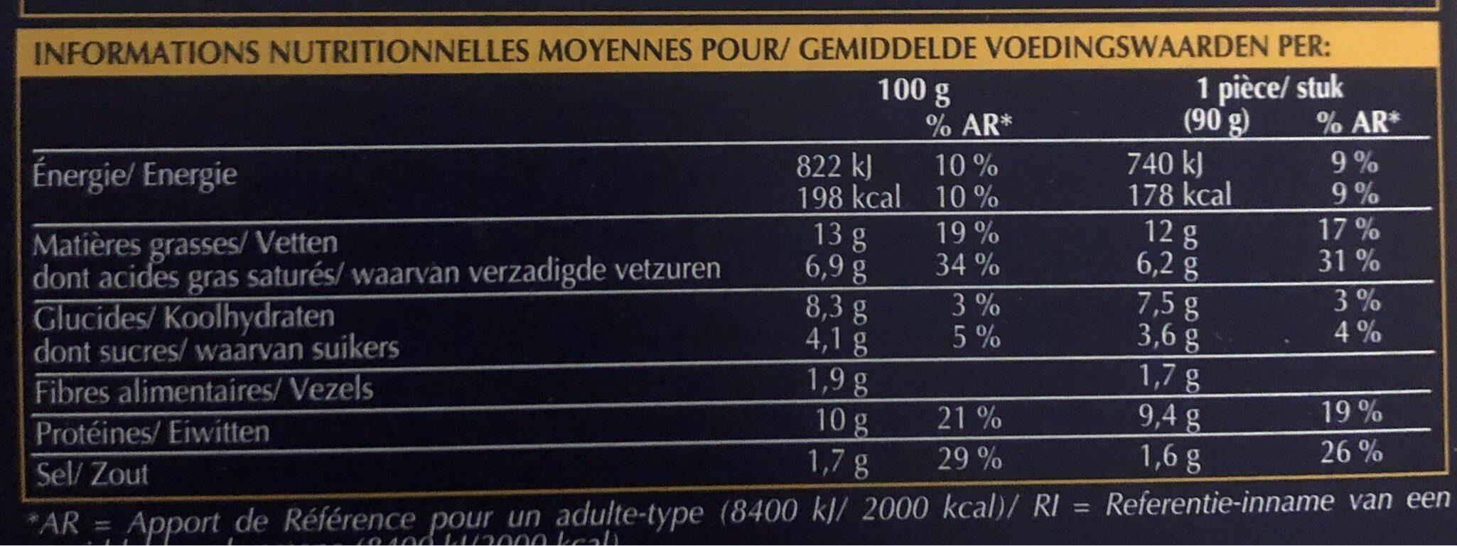 2 Entrées au saumon Gravlax - Informations nutritionnelles - fr