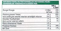 Panés gourmands - Voedingswaarden - fr