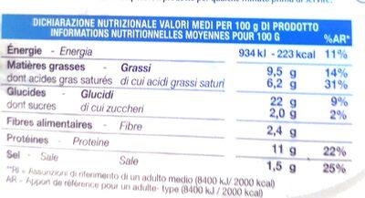 Mozzarelline al tartufo bianco estivo - Nutrition facts - fr