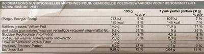 2 Duos de Saint-Jacques et petits légumes - Nutrition facts - fr