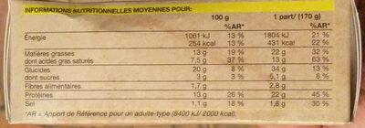 Croque monsieur au chevre - Nutrition facts