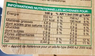 Taboule Menthe Grenade Amande - Nutrition facts