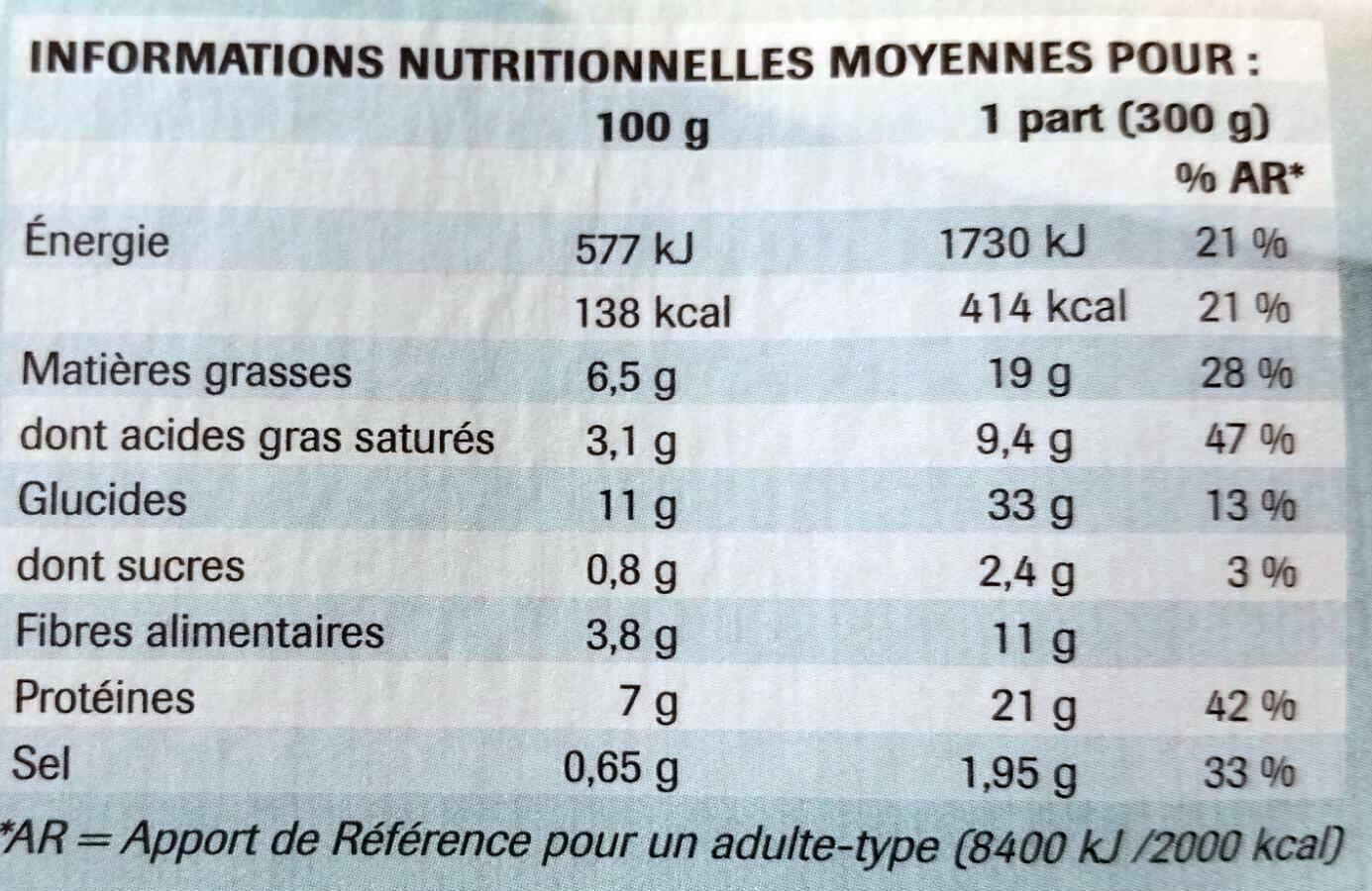 Mini Knacks, Lentilles et Sauce Moutarde - Informations nutritionnelles