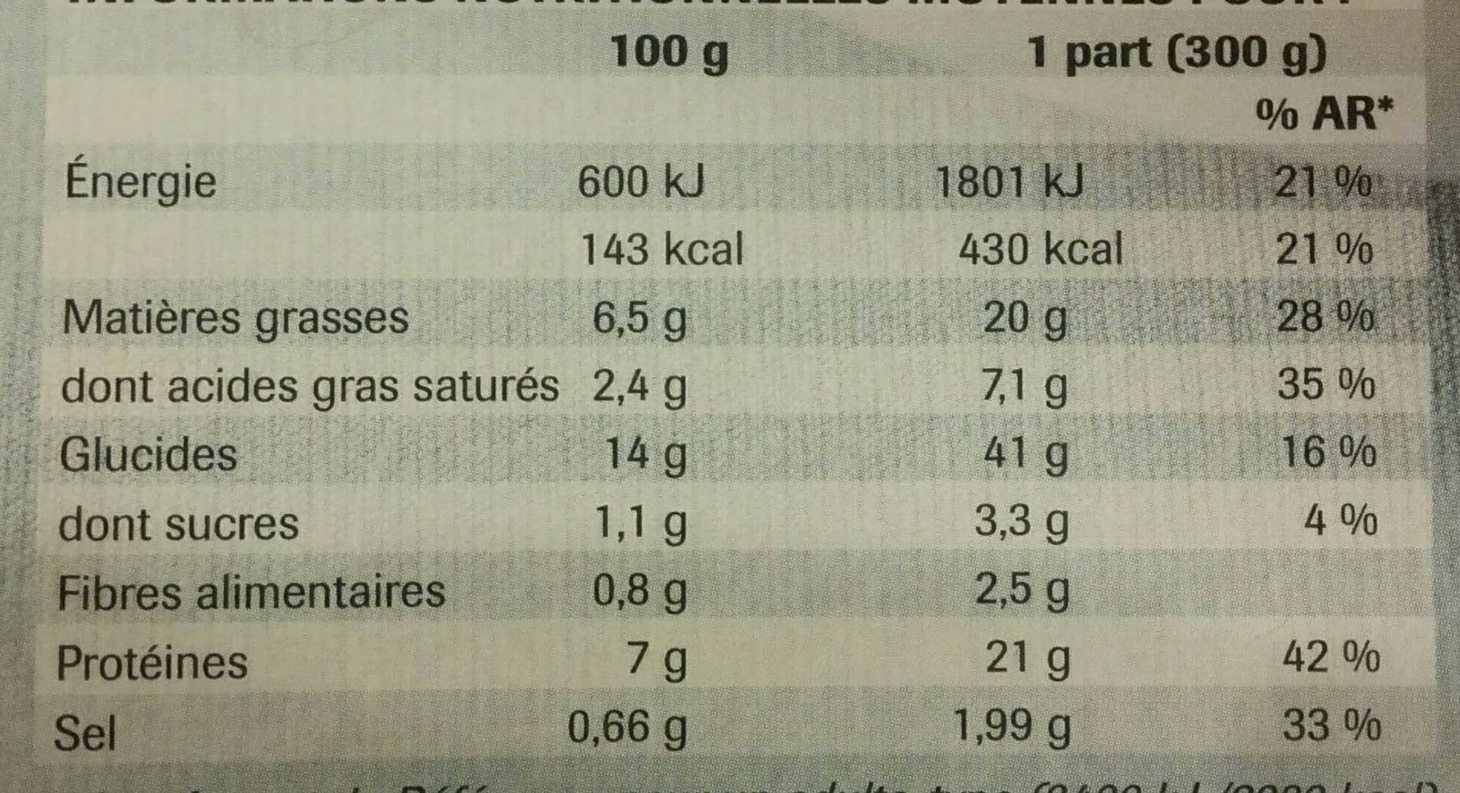 Poulet et Risotto, Sauce Pesto Rosso - Informations nutritionnelles